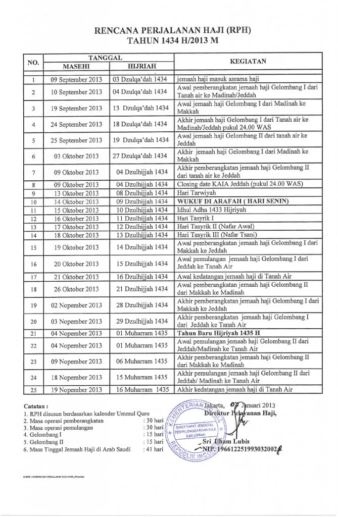 Jadwal Pemberangkatan dan Pemulangan Haji 1434 H / 2013 M