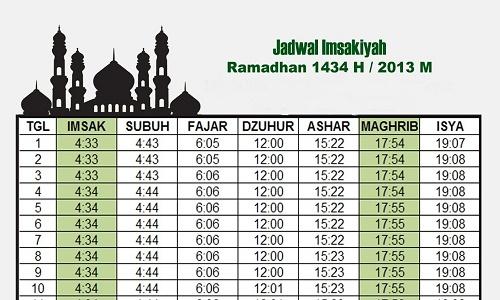 Jadwal Imsakiyah Puasa Ramadhan 2014 1435H
