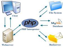 Kumpulan Script PHP